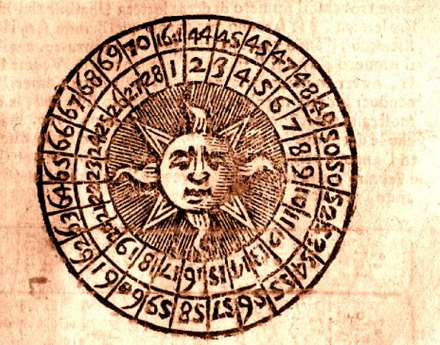 Calendario Greco.La Pasqua Cristiana Romana