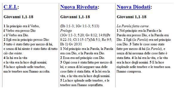 http://www.fuocosacro.com/pagine/gnosticismo/3.png